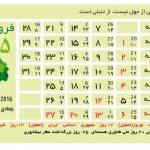 دانلود تقویم تک برگ و دیواری 1395 با جملات فلسفی