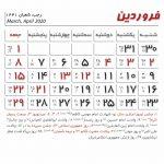 دانلود جدول تقویم ۱۳۹۹ با ترتیب اعداد راست به چپ PSD فتوشاپ (طرح 5)