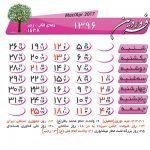 تقویم لایهباز ۹۶ (نمونه ۲)