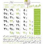 دانلود تقویم لایه باز سال ۱۳۹۶ (نمونه ۴)